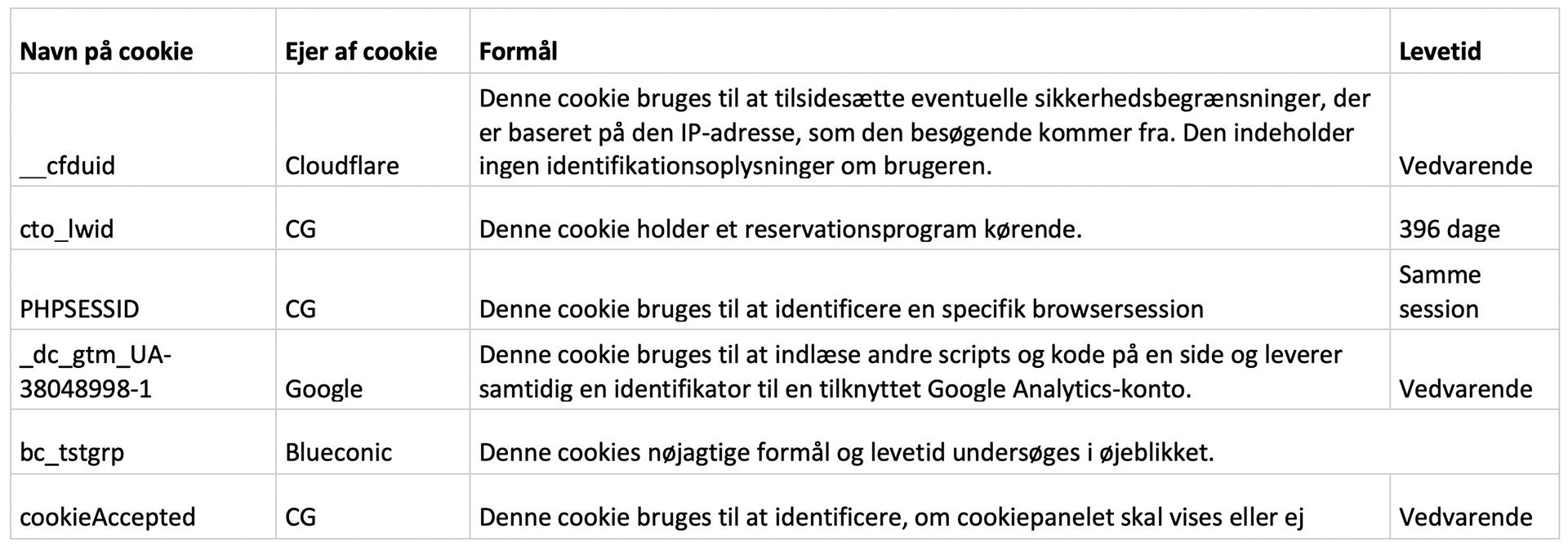 Erklæring om cookies