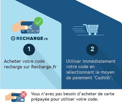 Recharge CASHlib en ligne