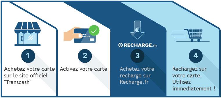 Recharge_Transcash.jpg